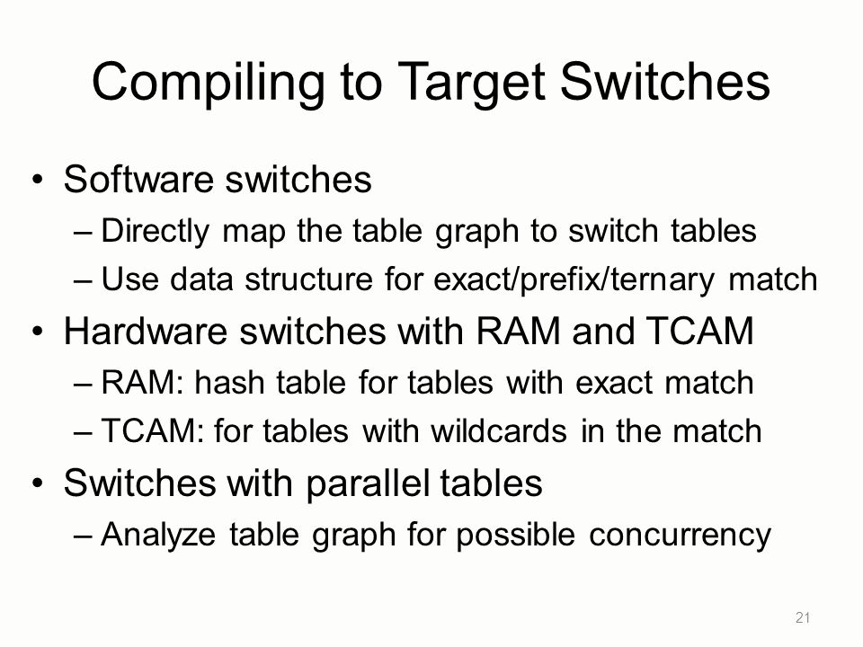 Compiling to Target Switches