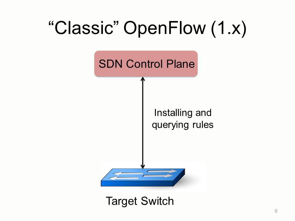 Classic OpenFlow (1.x)
