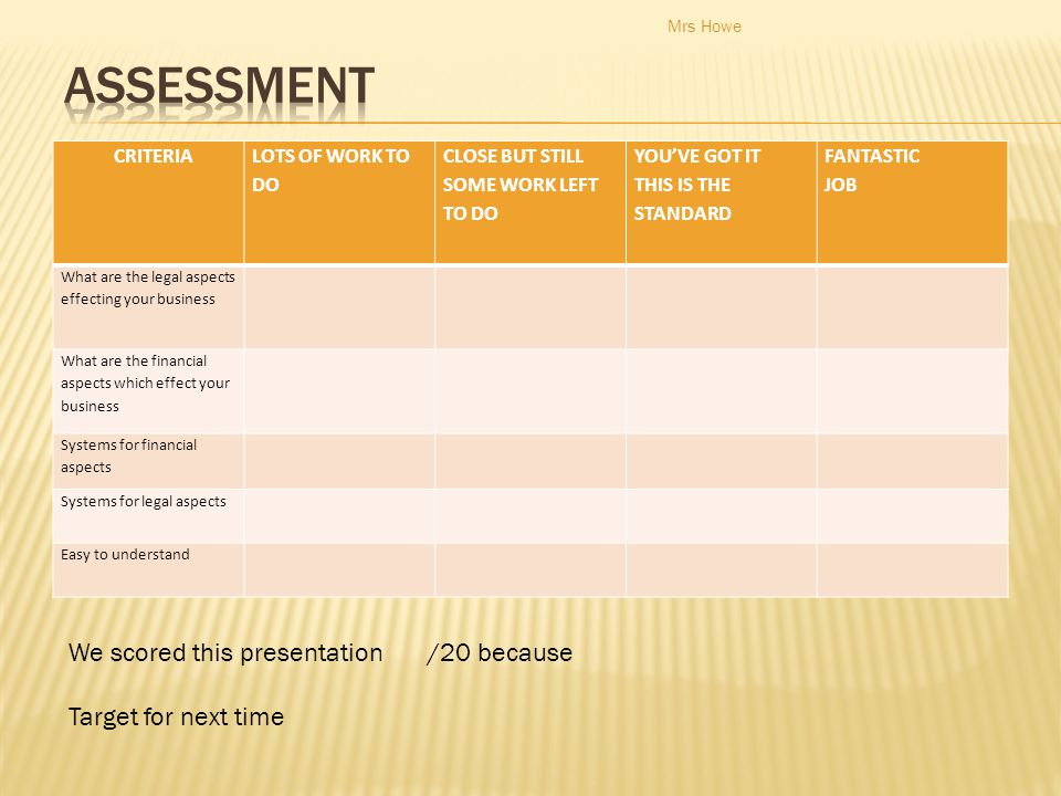 Assessment We scored this presentation /20 because