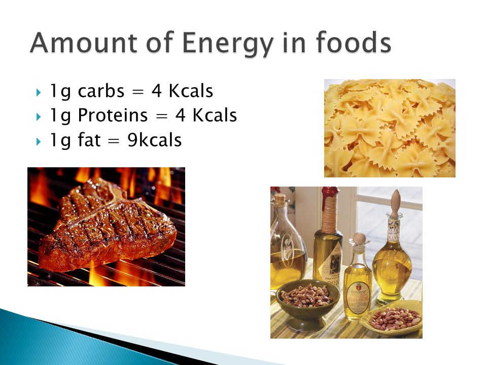 Amount of Energy in foods