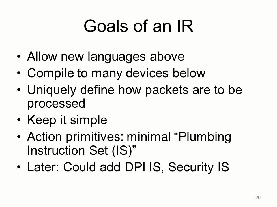 Goals of an IR Allow new languages above Compile to many devices below