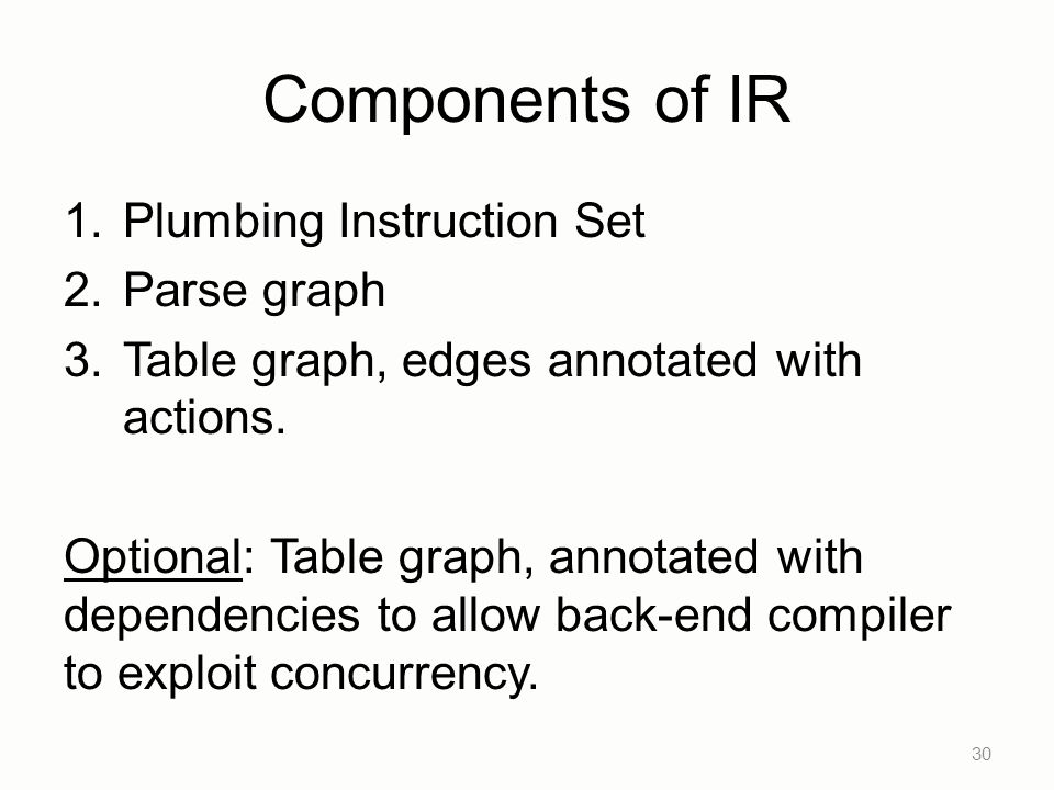 Components of IR Plumbing Instruction Set Parse graph