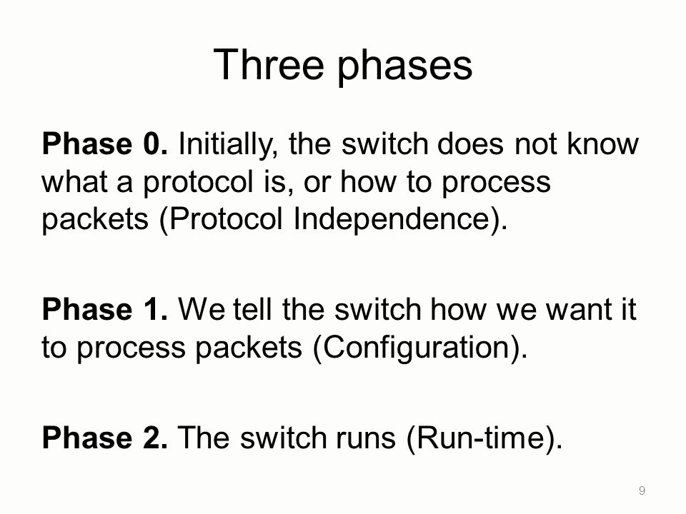 Three phases Phase 0. Initially, the switch does not know what a protocol is, or how to process packets (Protocol Independence).