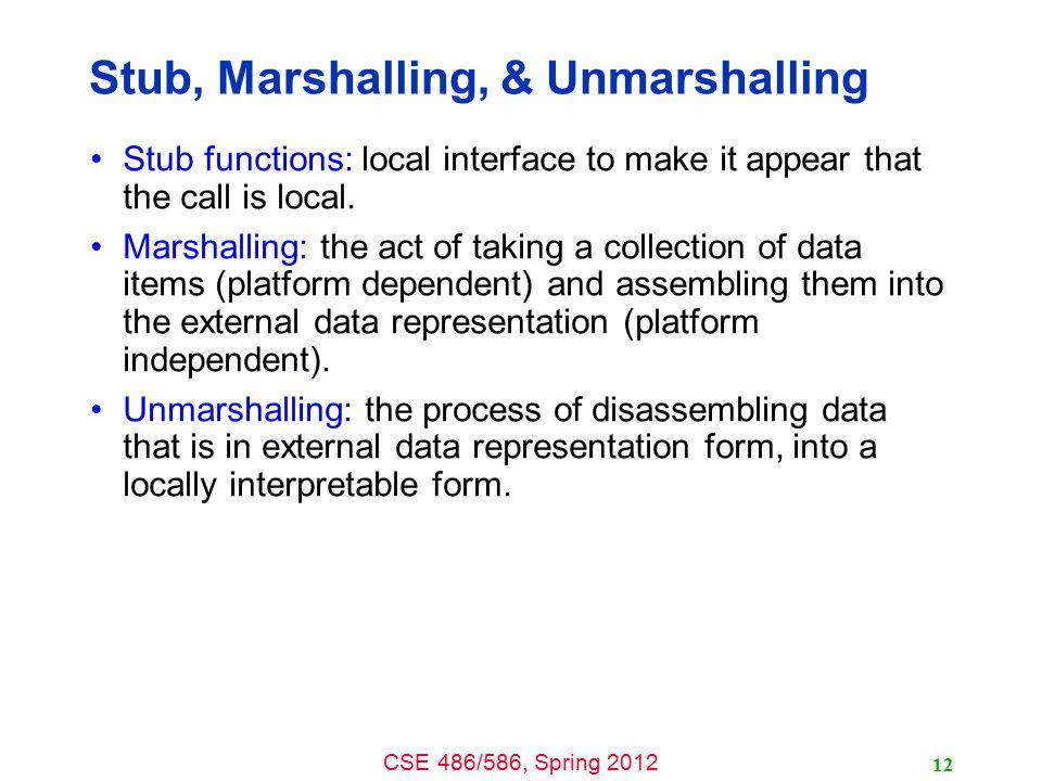 Stub, Marshalling, & Unmarshalling