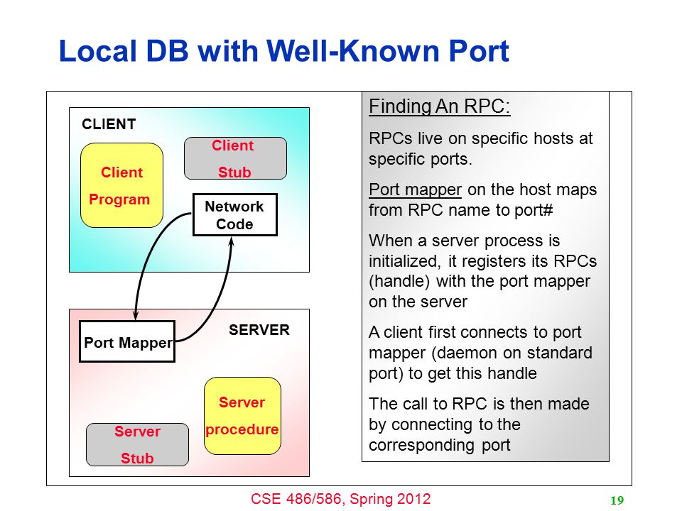 Local DB with Well-Known Port