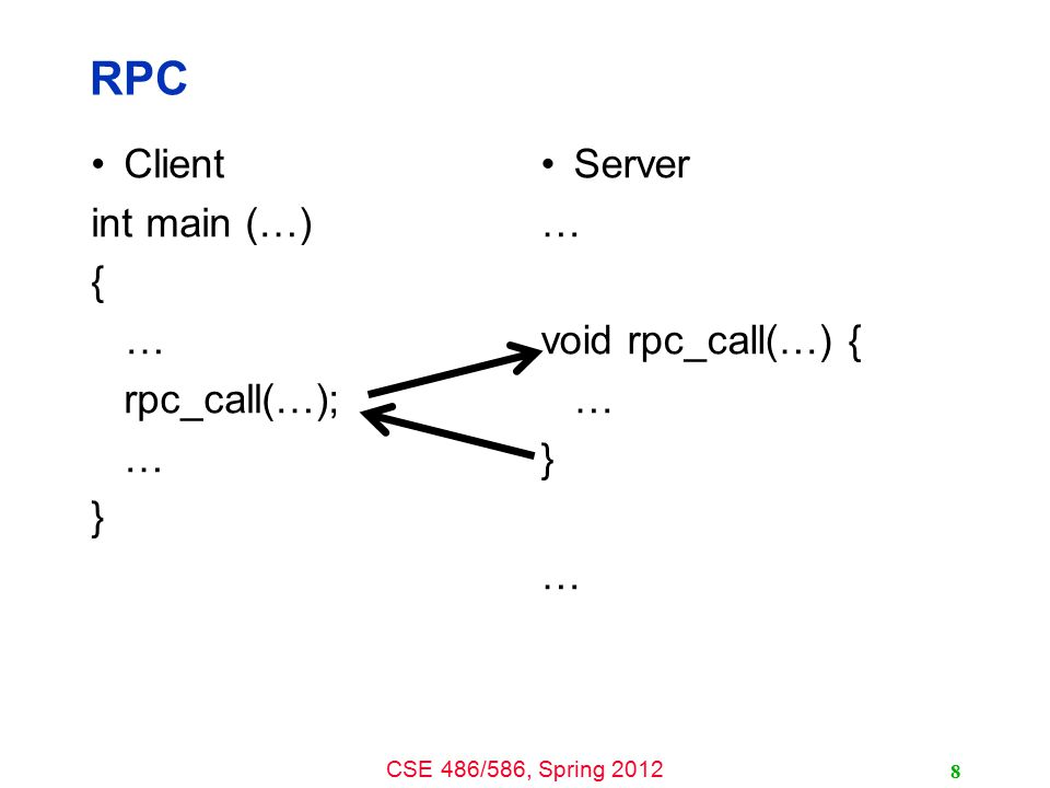 RPC Client int main (…) { … rpc_call(…); } Server … void rpc_call(…) {