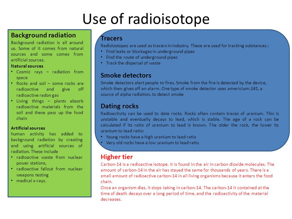 Uses of radioisotopes in carbon dating