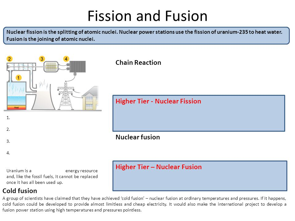 Fission and Fusion Chain Reaction Higher Tier - Nuclear Fission