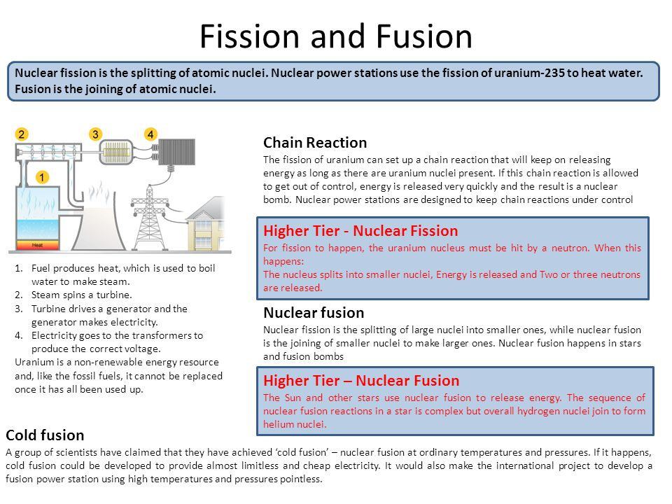 An introduction to the definition of nuclear fusion
