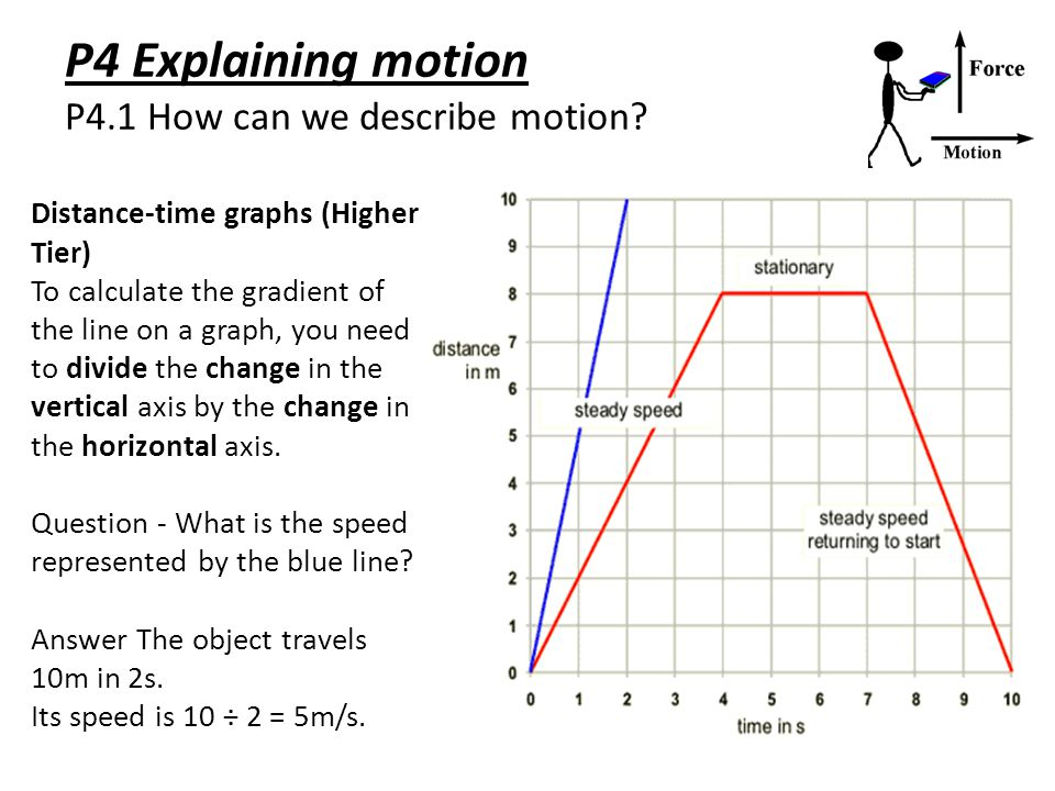 P4 Explaining motion P4.1 How can we describe motion