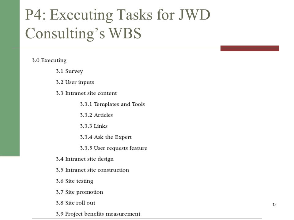 P4: Executing Tasks for JWD Consulting's WBS