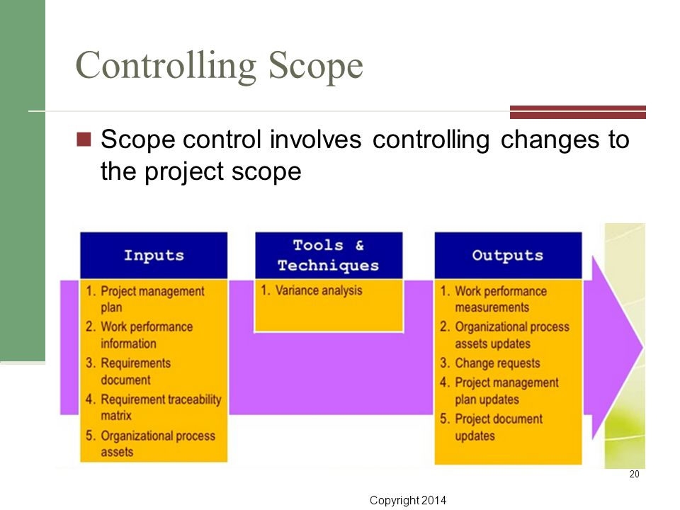 Controlling Scope Scope control involves controlling changes to the project scope
