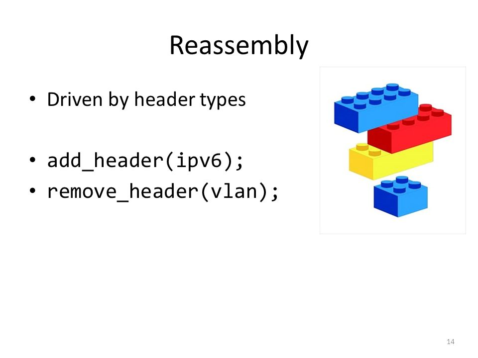 Reassembly Driven by header types add_header(ipv6);