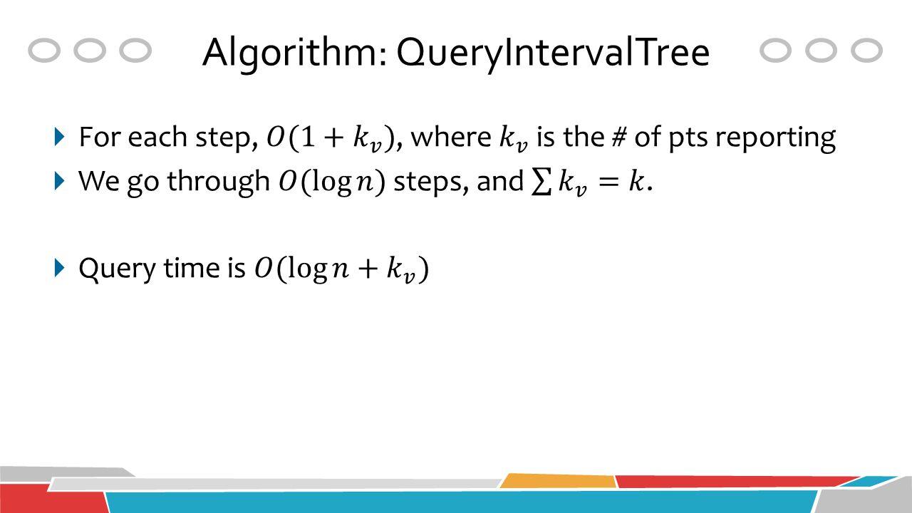 Algorithm: QueryIntervalTree