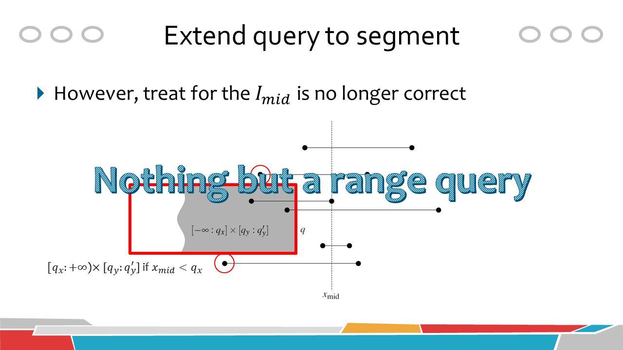 Extend query to segment