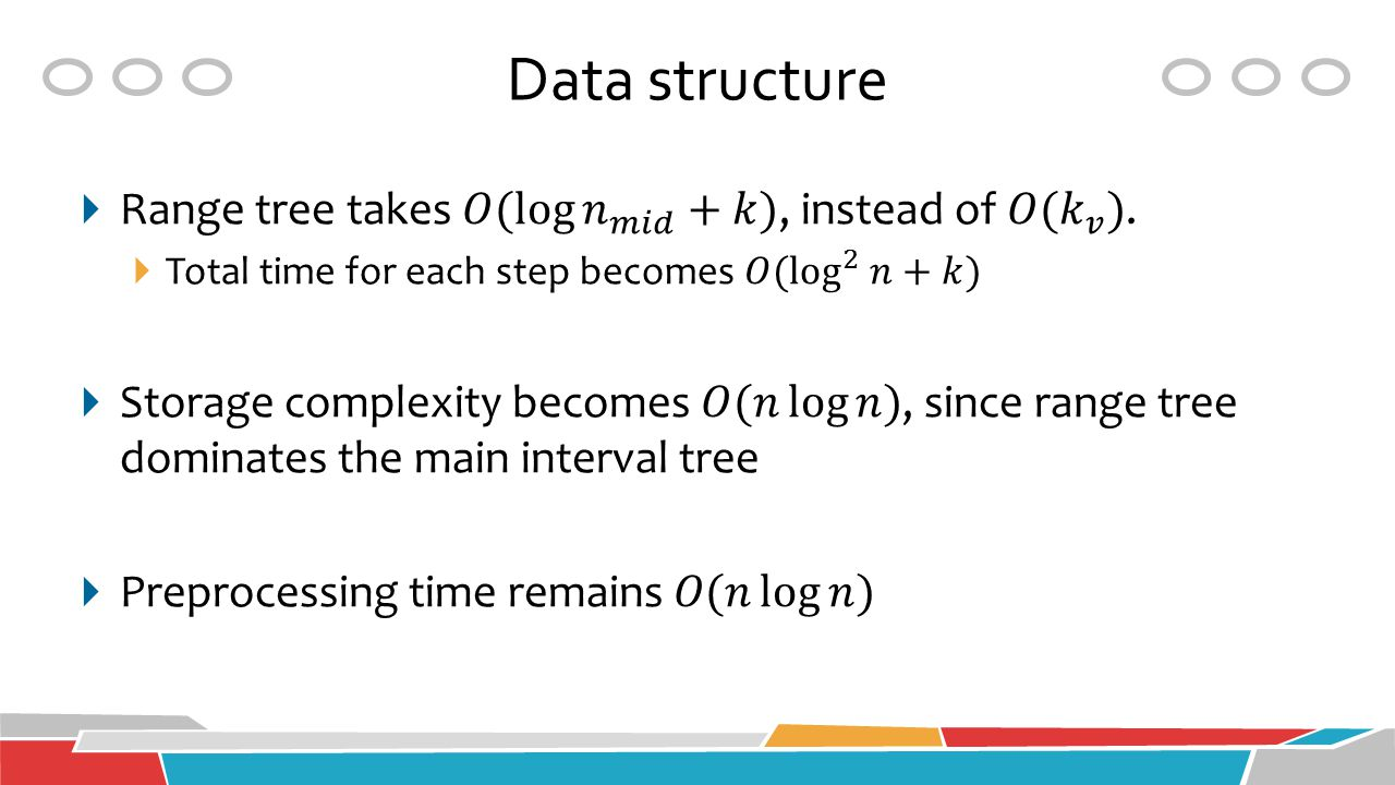 Data structure Range tree takes 𝑂( log 𝑛 𝑚𝑖𝑑 +𝑘), instead of 𝑂( 𝑘 𝑣 ).