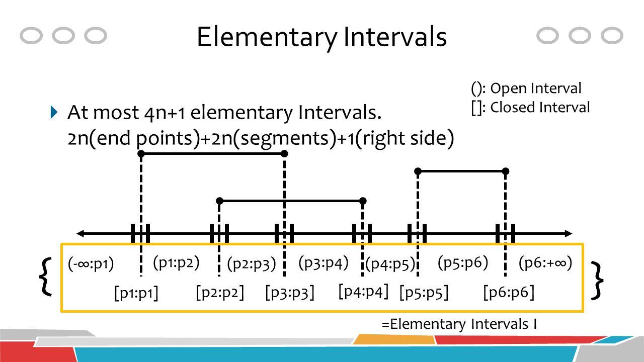 { } Elementary Intervals