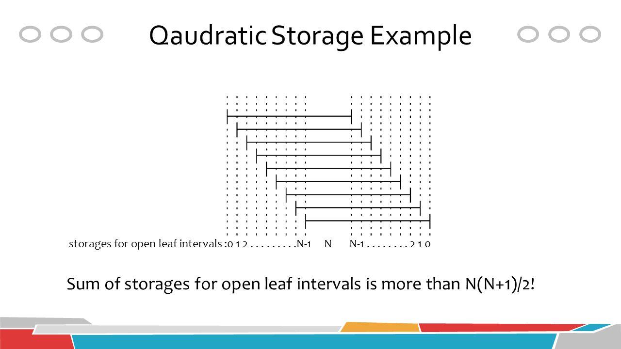 Qaudratic Storage Example