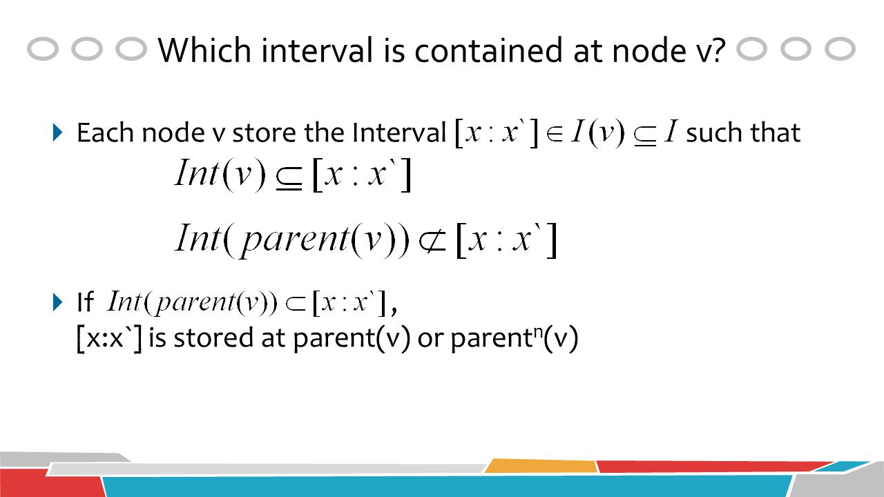 Which interval is contained at node v