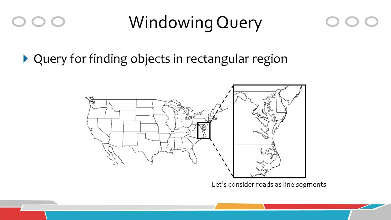 Windowing Query Query for finding objects in rectangular region