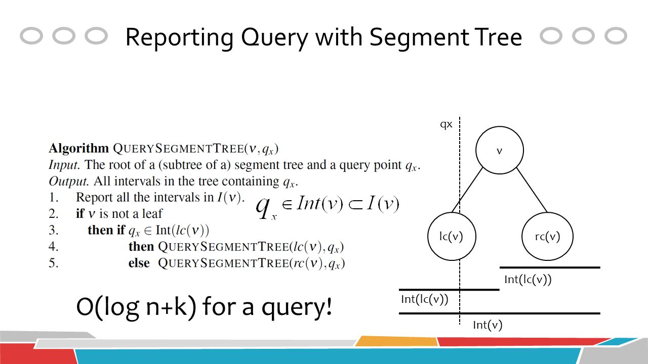 Reporting Query with Segment Tree