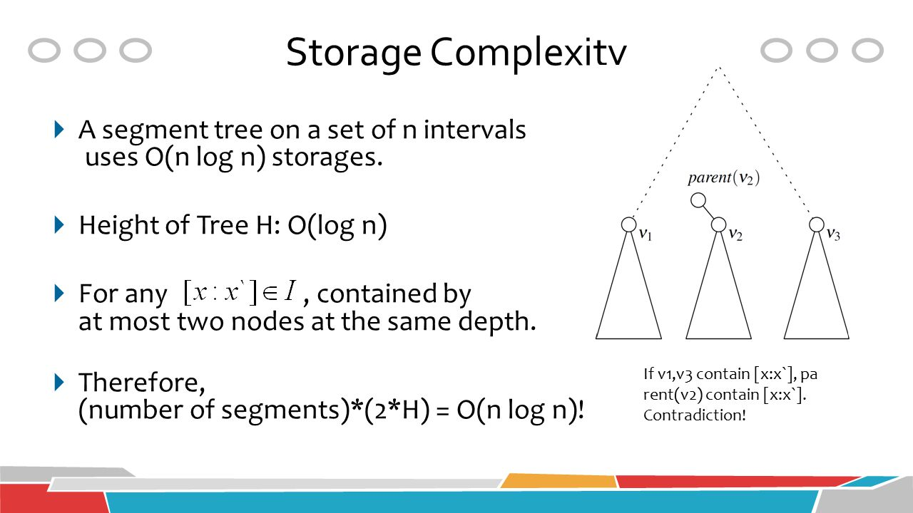 Storage Complexity A segment tree on a set of n intervals uses O(n log n) storages. Height of Tree H: O(log n)