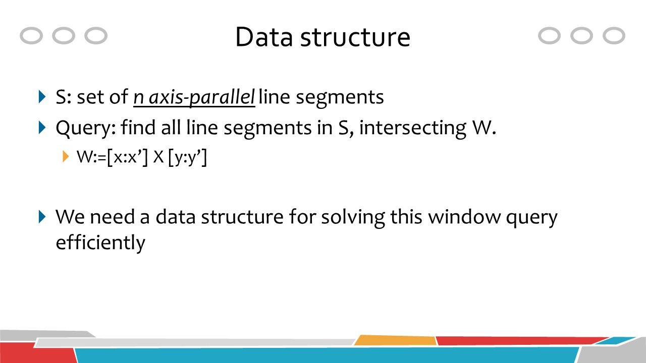 Data structure S: set of n axis-parallel line segments