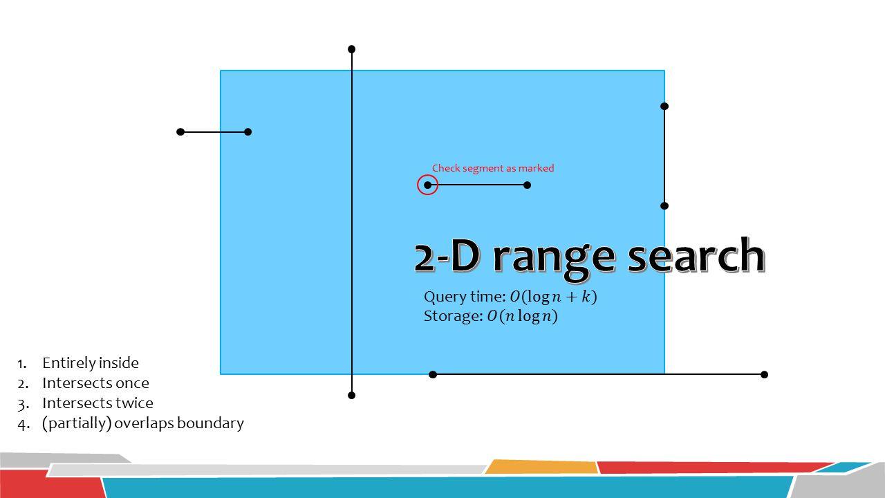 2-D range search Query time: 𝑂( log 𝑛 +𝑘) Storage: 𝑂(𝑛 log 𝑛 )