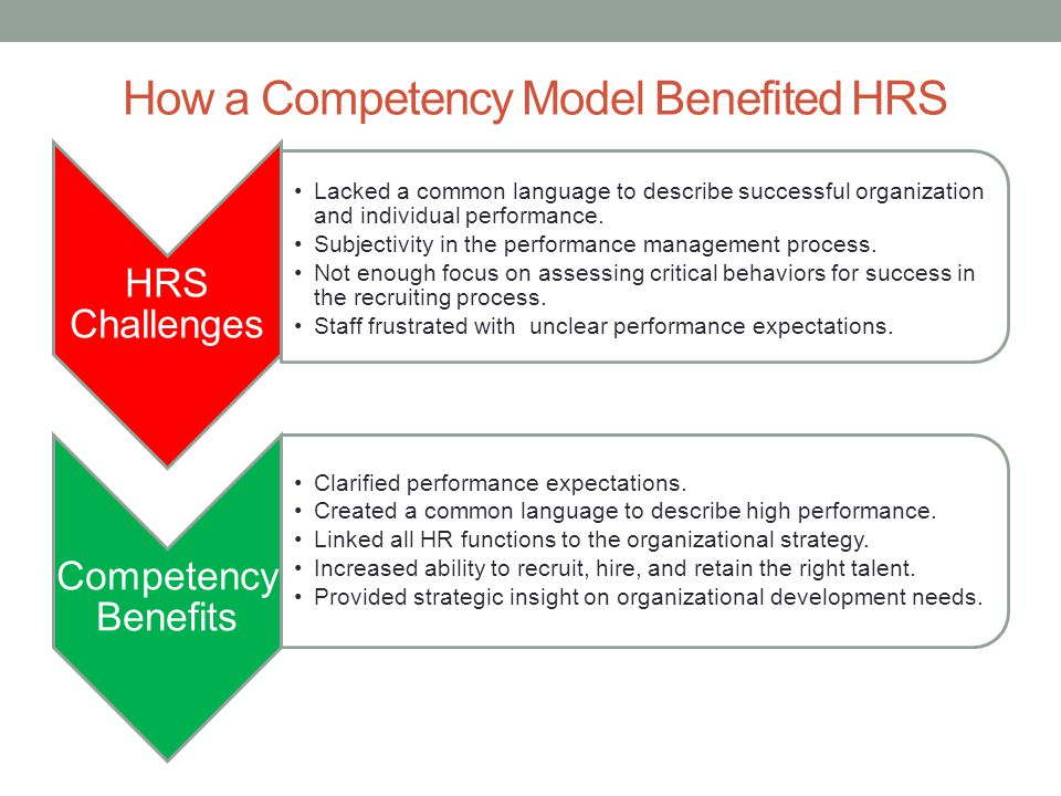 How a Competency Model Benefited HRS