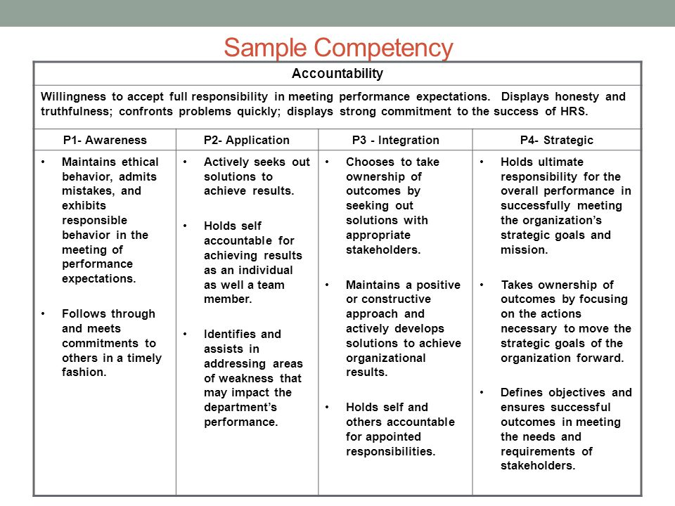 Sample Competency Accountability