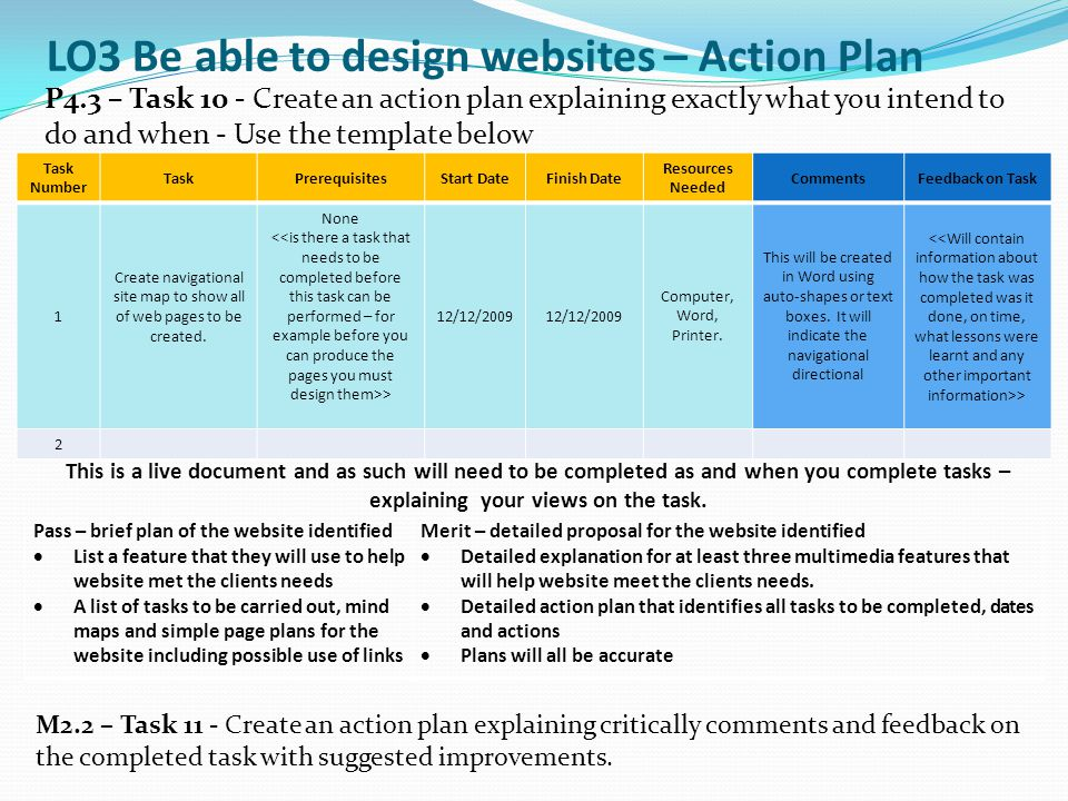 LO3 Be able to design websites – Action Plan