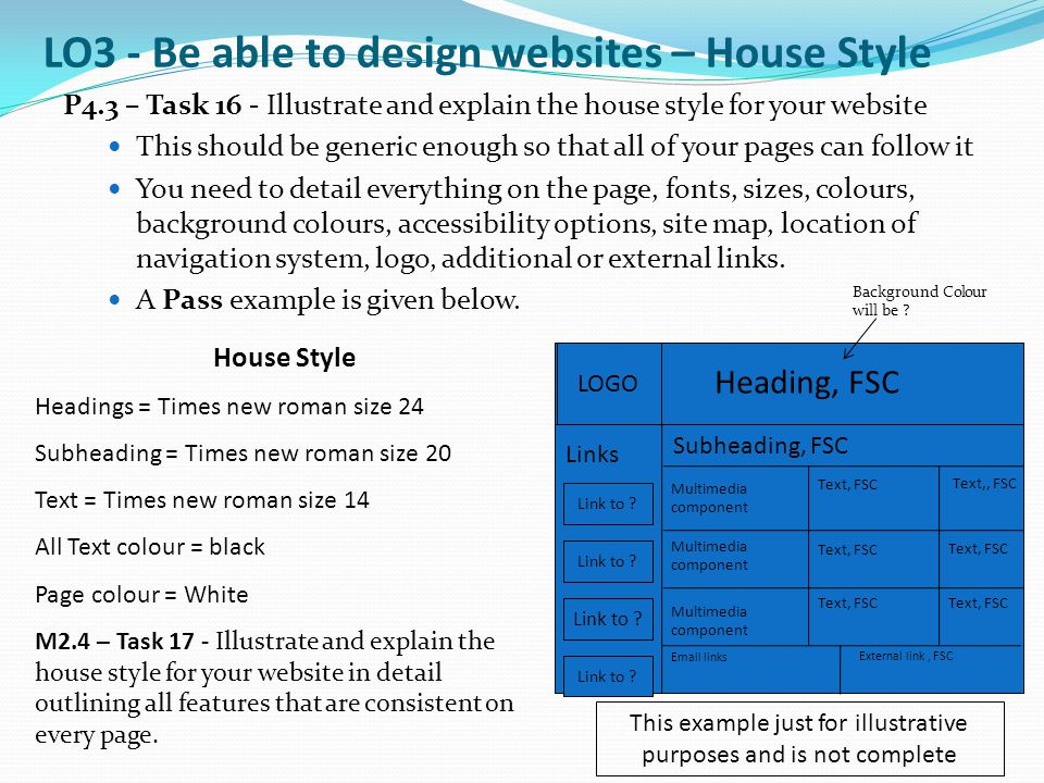 LO3 - Be able to design websites – House Style