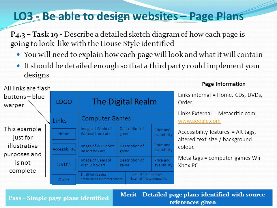 LO3 - Be able to design websites – Page Plans