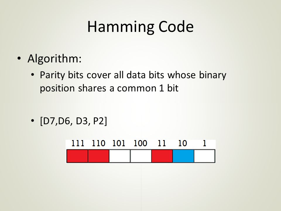 Hamming Code Algorithm: