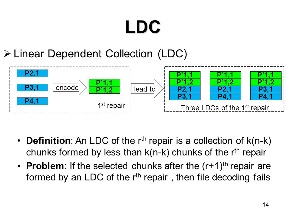 LDC Linear Dependent Collection (LDC)