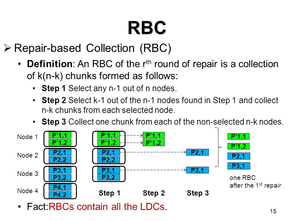 RBC Repair-based Collection (RBC)