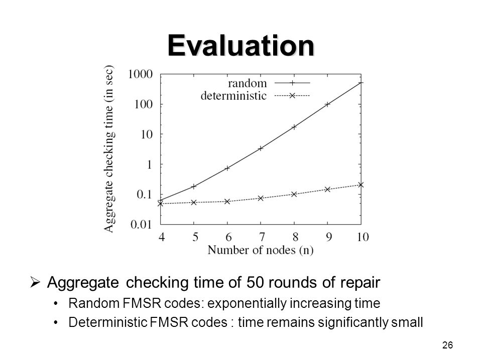 Evaluation Aggregate checking time of 50 rounds of repair