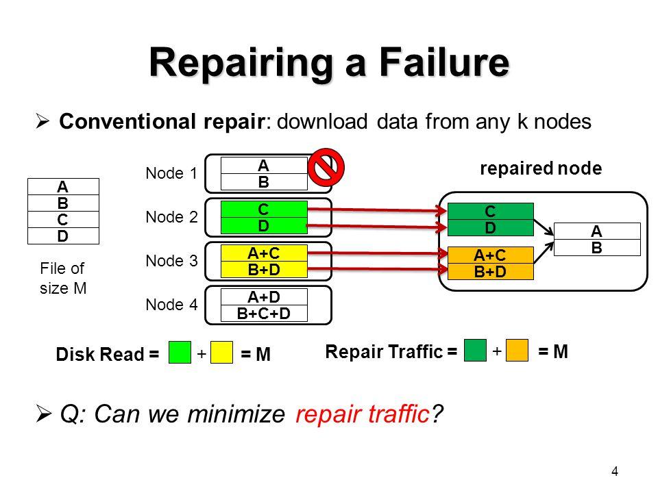 Repairing a Failure Q: Can we minimize repair traffic