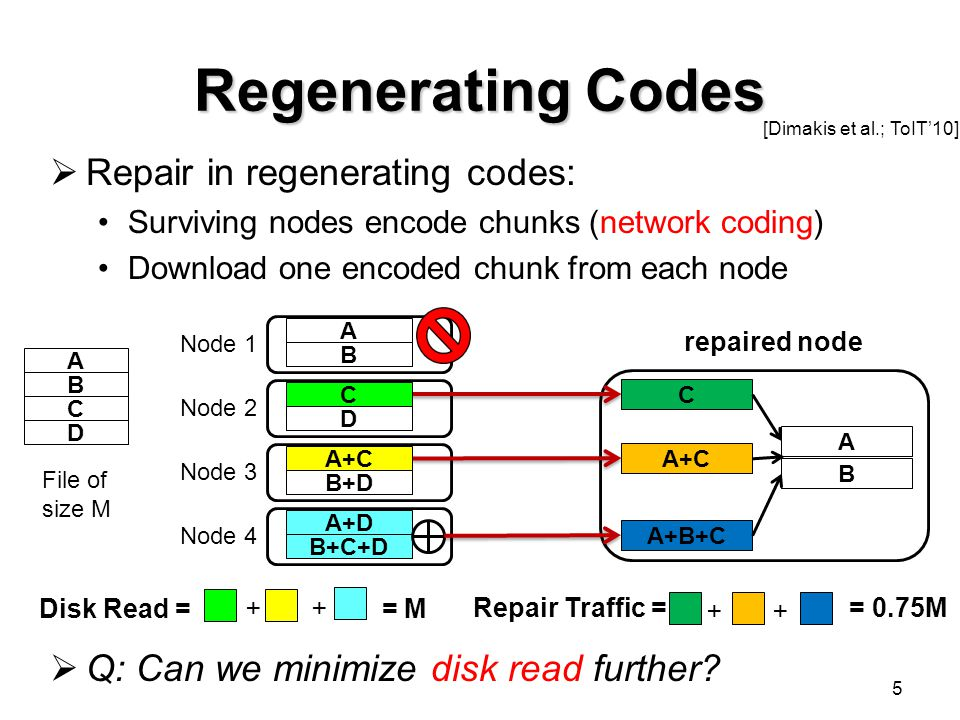 Regenerating Codes Repair in regenerating codes: