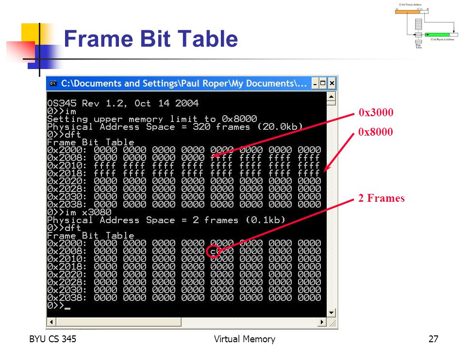Frame Bit Table 0x3000 0x8000 2 Frames BYU CS 345 Virtual Memory
