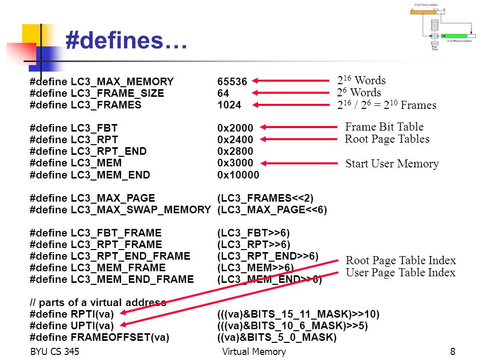 #defines… 216 Words 26 Words 216 / 26 = 210 Frames Frame Bit Table