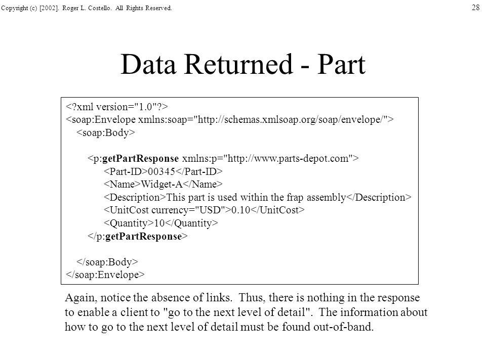 Data Returned - Part < xml version= 1.0 > <soap:Envelope xmlns:soap= http://schemas.xmlsoap.org/soap/envelope/ >