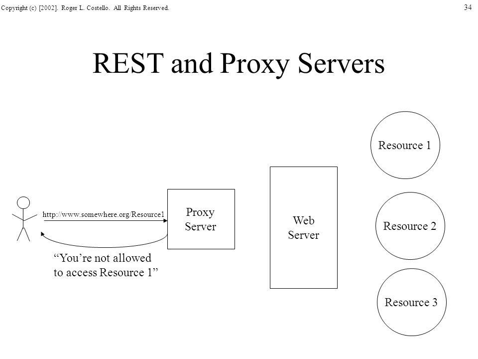 REST and Proxy Servers Resource 1 Web Proxy Server Server Resource 2