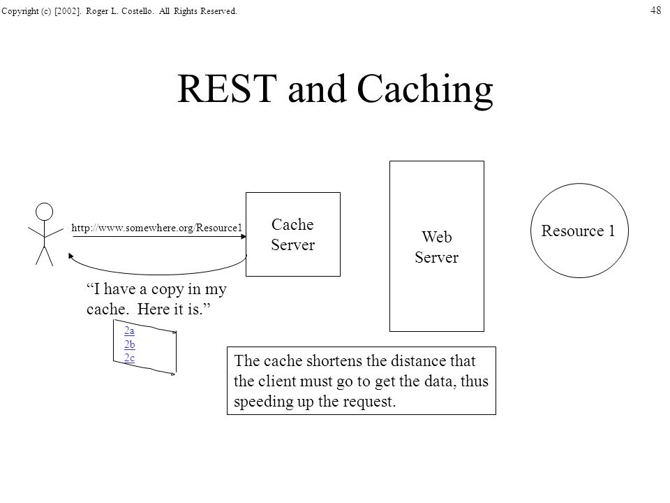REST and Caching Web Cache Server Resource 1 Server