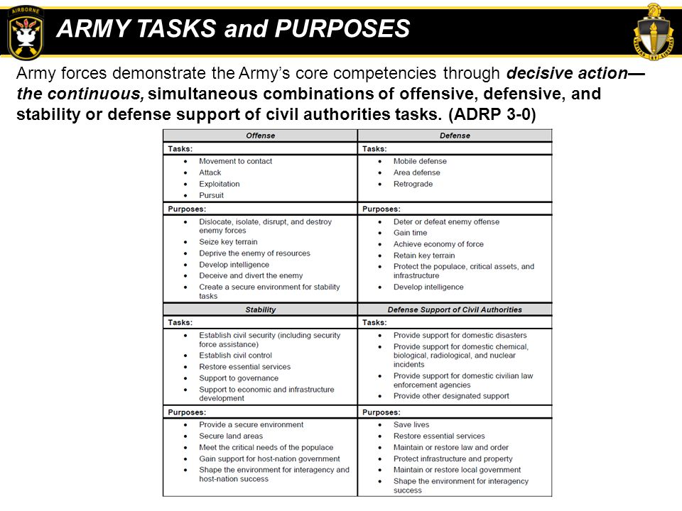 ARMY TASKS and PURPOSES