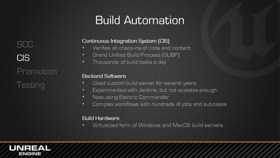 Build Automation SCC CIS Promotion Testing