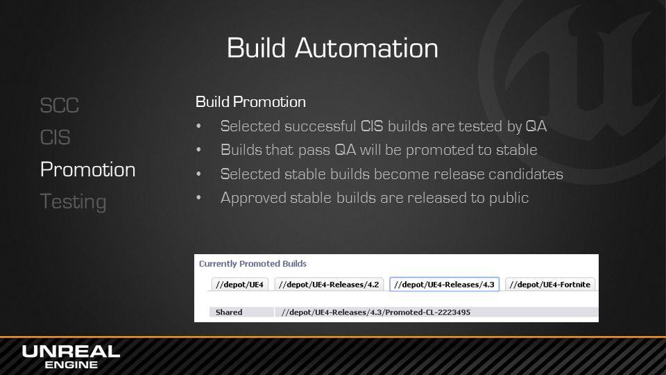 Build Automation SCC CIS Promotion Testing Build Promotion