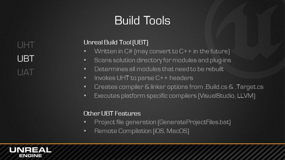 Build Tools UHT UBT UAT Unreal Build Tool (UBT)