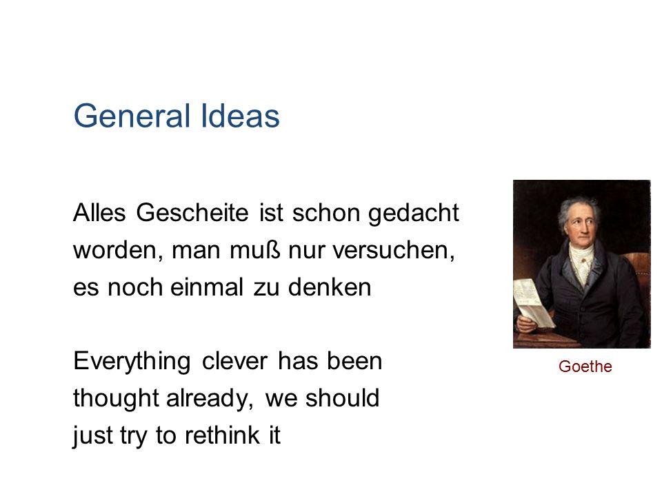 General Ideas Alles Gescheite ist schon gedacht