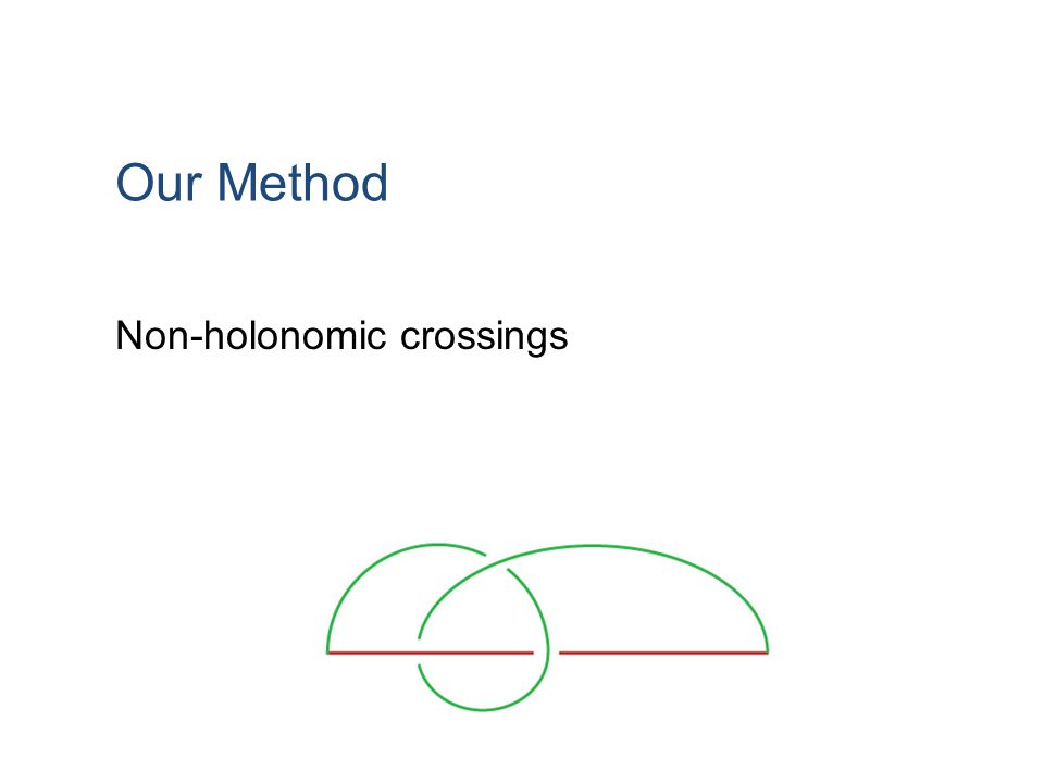 Our Method Non-holonomic crossings